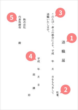 タテ書き(退職届)